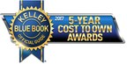 2017 5-Year Cost To Own Award Winners Announced By Kelley Blue Book