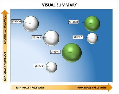 GPC RWE Decoder Tool Visual Summary