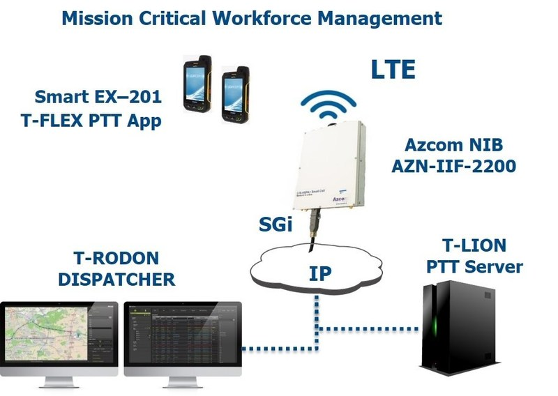 Mission Critical Workforce Management (PRNewsFoto/Azcom Technology)
