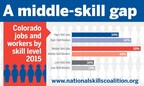 New Analysis: Middle-Skill Gap Means Colorado Employers Struggle to Fill Key Jobs