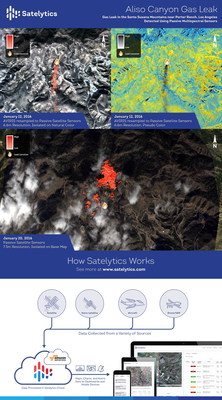 Satelytics Introduces World's First Commercially Available Methane Detection Software-as-a-Service