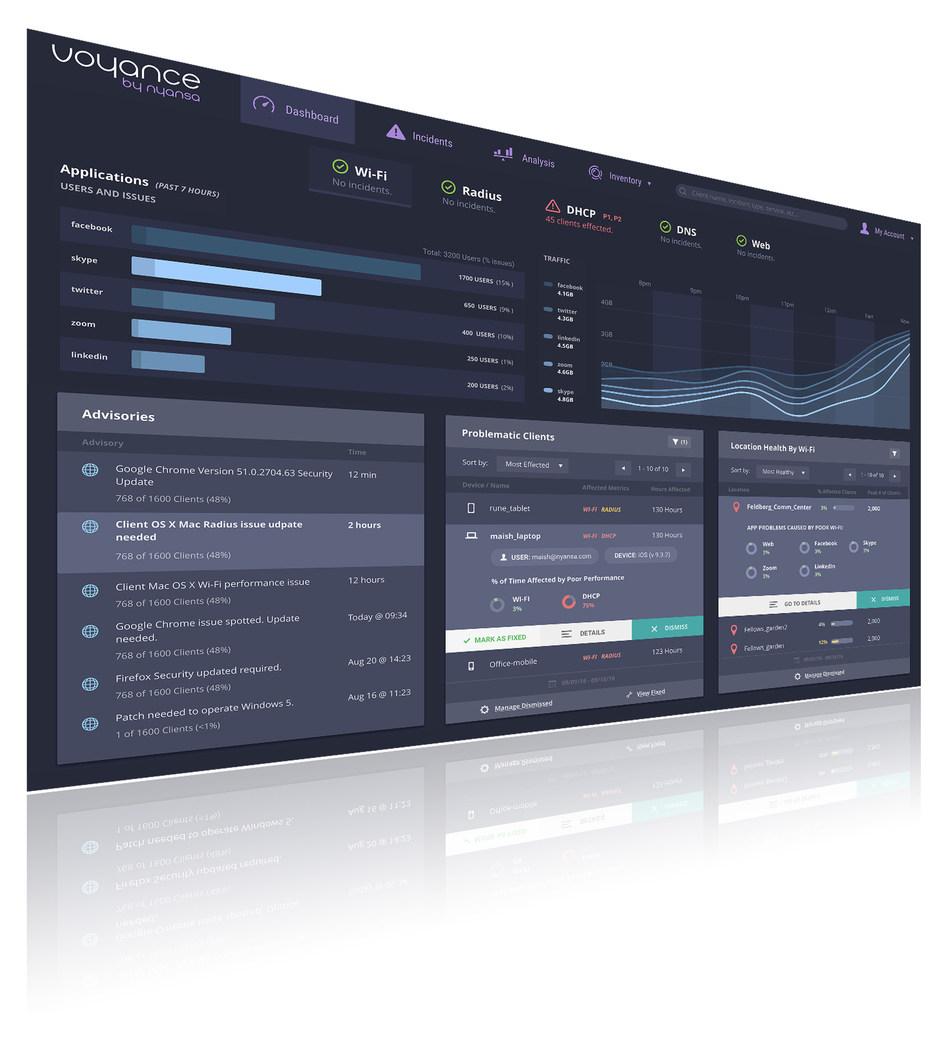 Analytics dashboard from Nyansa's Voyance SasS service.