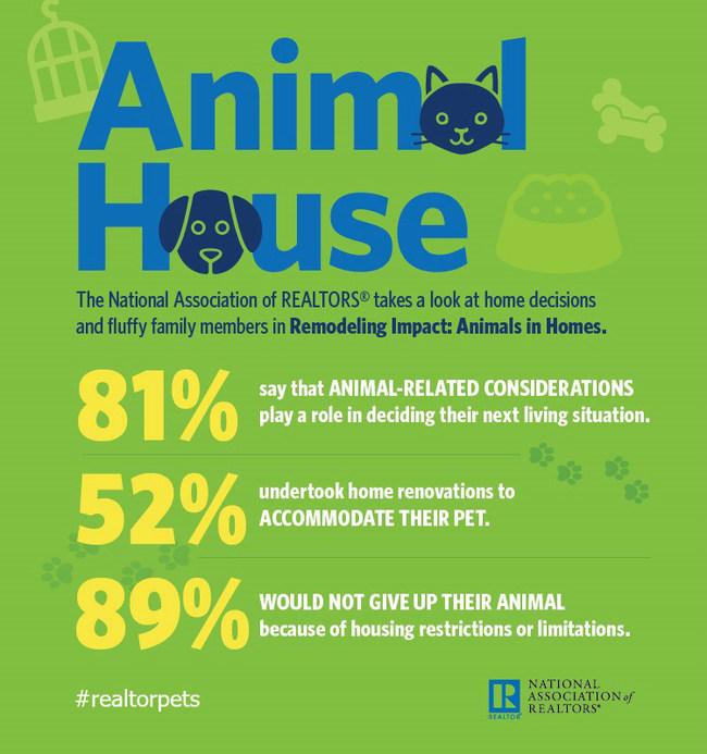 It's an Animal House