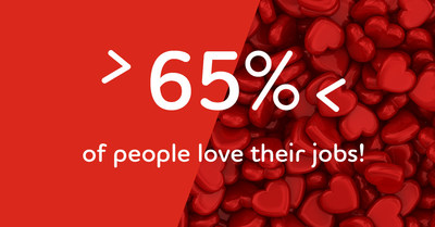 "During a recent Adecco Staffing USA survey, people were asked the short but complicated question, ""Do you love your job?"""