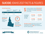 Advocates to Storm Idaho State Capitol to Request Resources to Help Fight Suicide