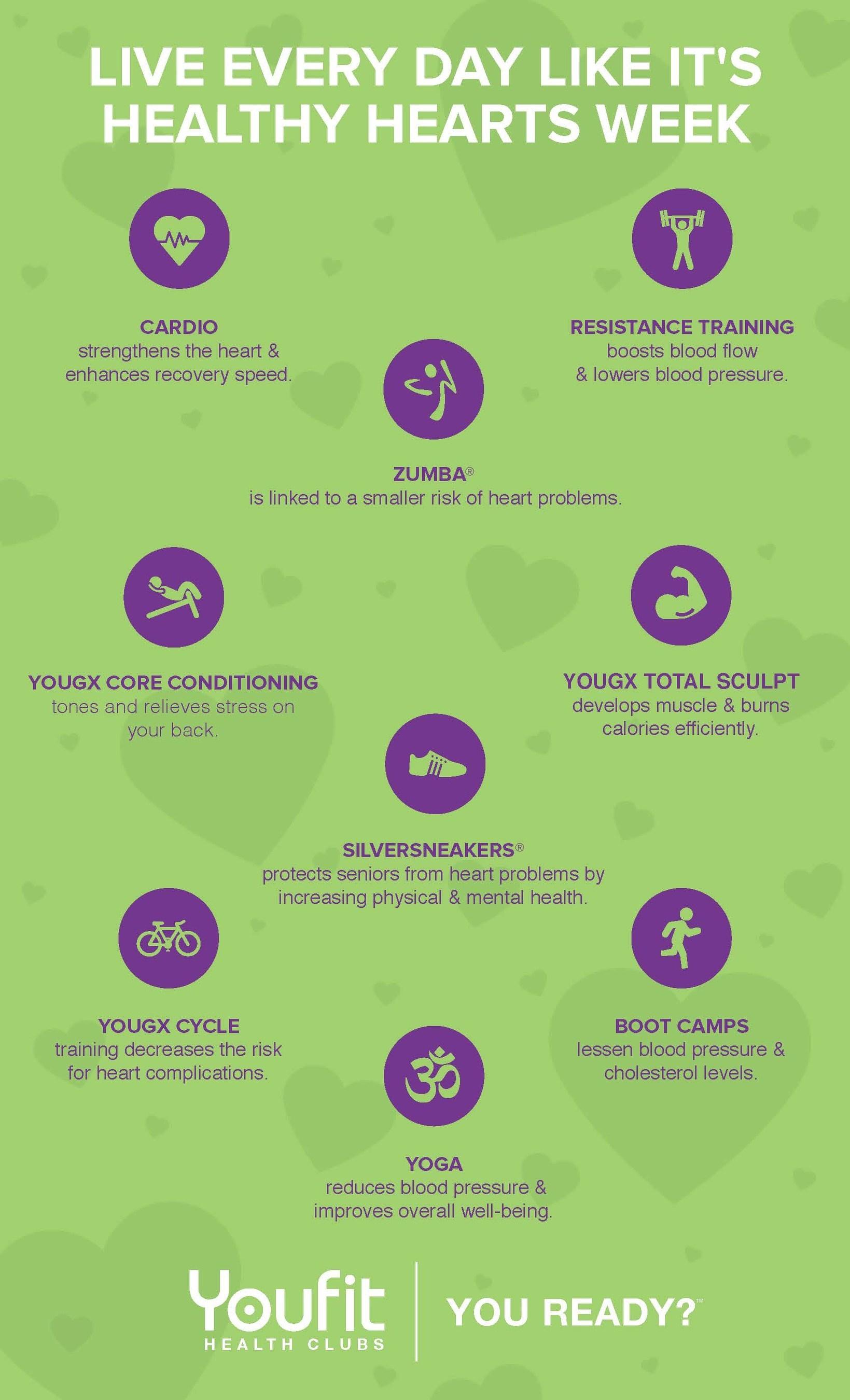 Youfit Healthy Hearts Week