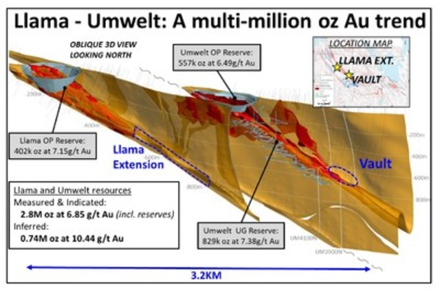 Figure 2. Oblique longitudinal section of the Llama/Umwelt trend target areas. (CNW Group/Sabina Gold & Silver Corp)