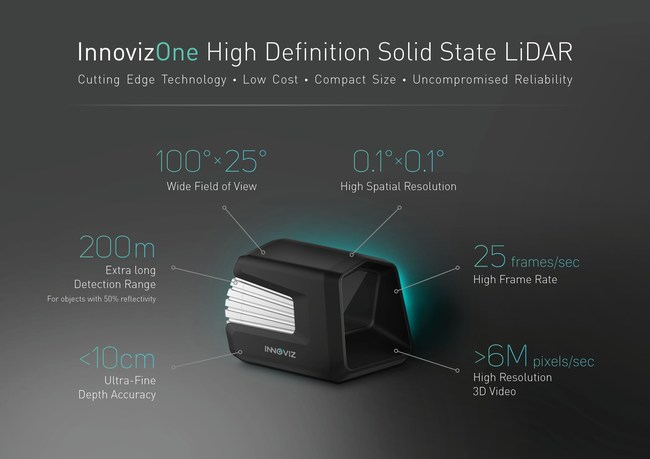 InnovizOne High Definition Solid State LiDAR