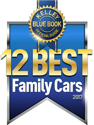 What is the kelley blue book value