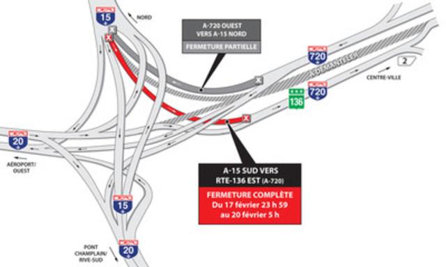 Fermeture de la bretelle menant de l'autoroute 15 en direction sud vers la route 136 est (A-720) durant la fin de semaine du 17 février (Groupe CNW/Ministère des Transports, de la Mobilité durable et de l'Électrification des transports)