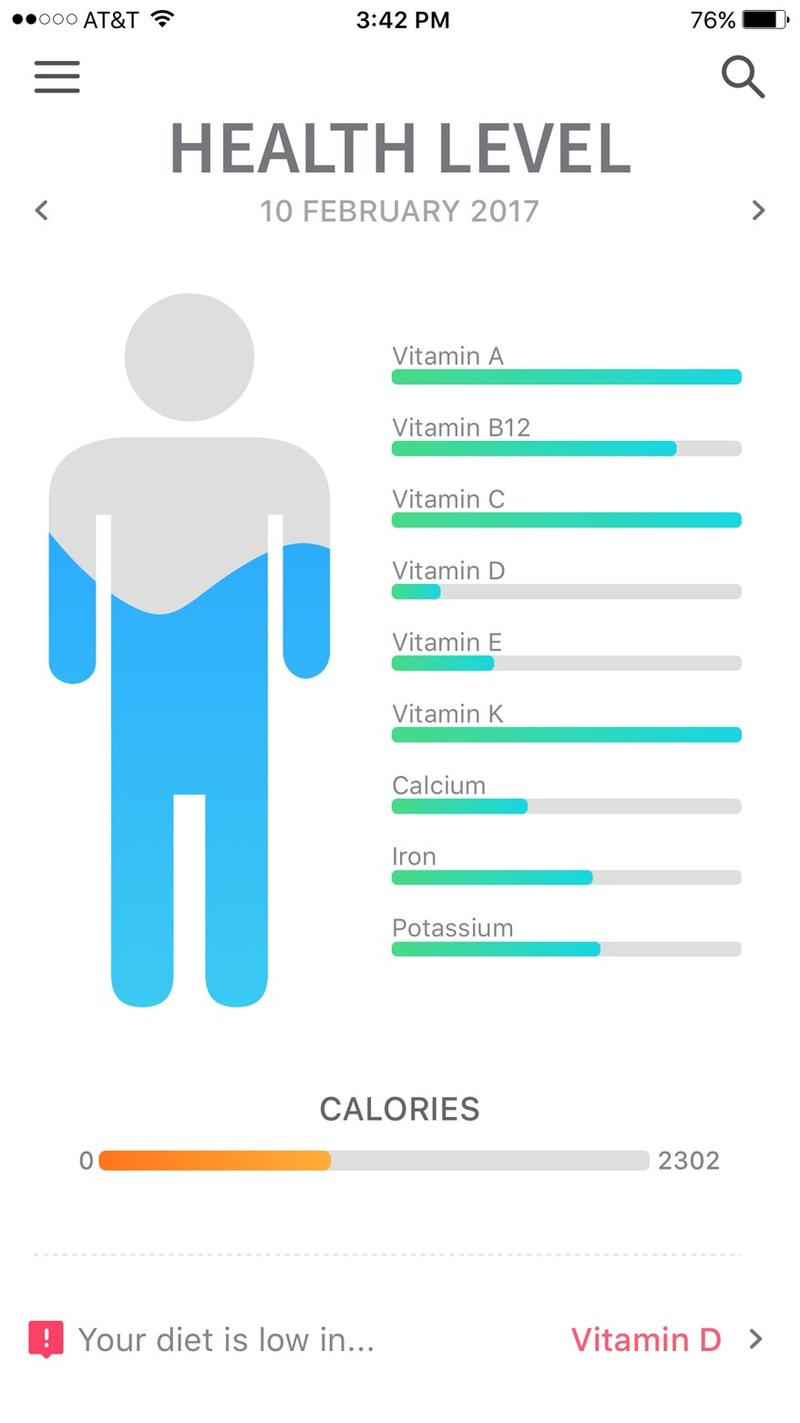 Go beyond calories and maintain a healthy diet
