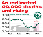 Motor Vehicle Deaths in 2016 Estimated to be Highest in Nine Years; Sharpest Two-Year Climb in 53 Years