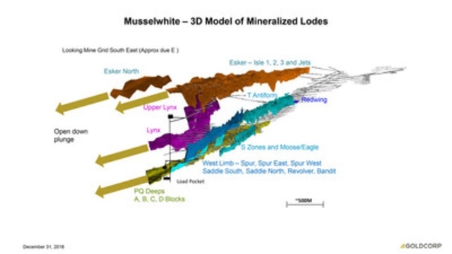 Musselwhite - 3D Model of Mineralized Lodes (CNW Group/Goldcorp Inc.)