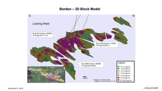 Borden - 3D Block Model (CNW Group/Goldcorp Inc.)