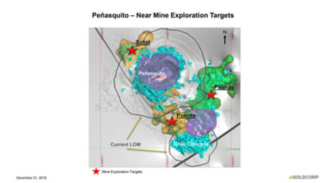 Peñasquito - Near Mine Exploration (CNW Group/Goldcorp Inc.)