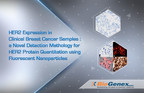 A Novel, Quantitative Immunohistochemistry Method Enabled by BioGenex IHC System