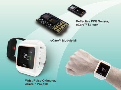 The Medical Smart Watch, oCare Pro is Built with tBPC's Patented DOE Lens Reflective PPG Sensor Which Measures Heart Rate and Blood Oxygen on the Wrist with Medical Grade Accuracy.