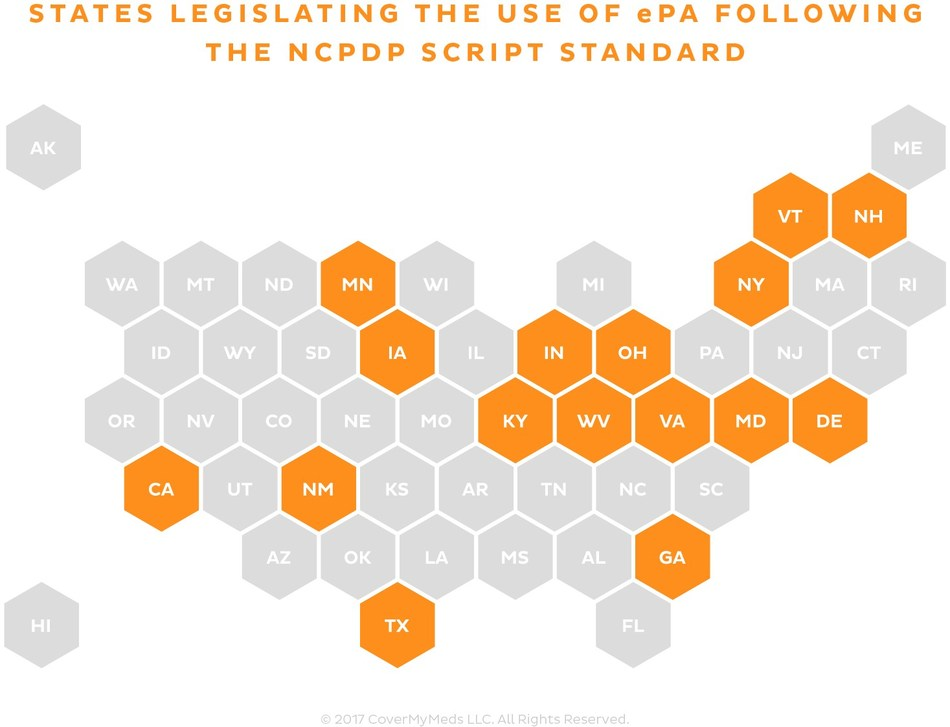 Thirty-three states have legislation pertaining to prior authorization, with 16 states calling for the use of the NCPDP SCRIPT Standard. Prior Authorization legislation by state is available at epascorecard.covermymeds.com