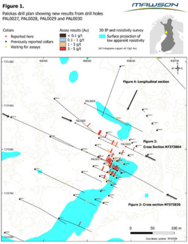 Figure 1: Palokas drill plan showing new results from drill holes PAL0027, PAL0028, PAL0029 and PAL0030 (CNW Group/Mawson Resources Ltd.)