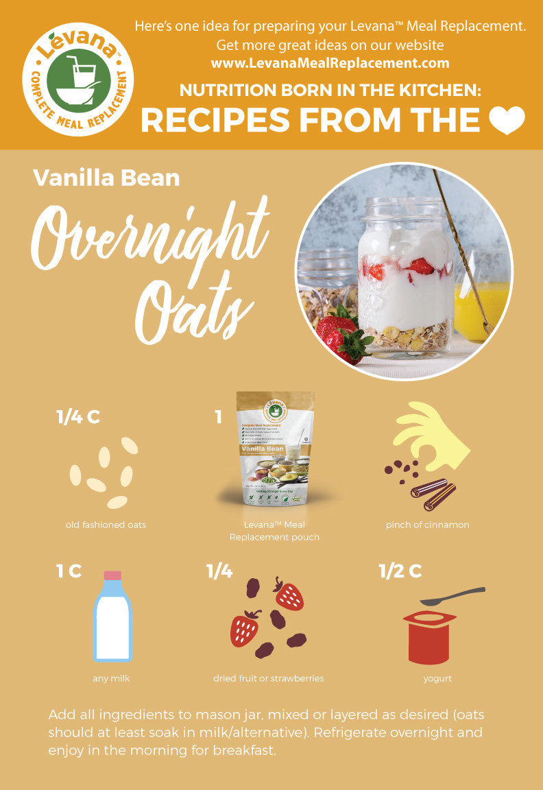 "Try one of Levana's simple, ""no-time-to-fuss"" recipes. This one includes once pouch of Levana's Vanilla Bean flavor for a complete, balanced meal."