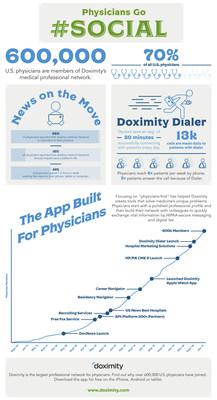 Doctors Go Social
