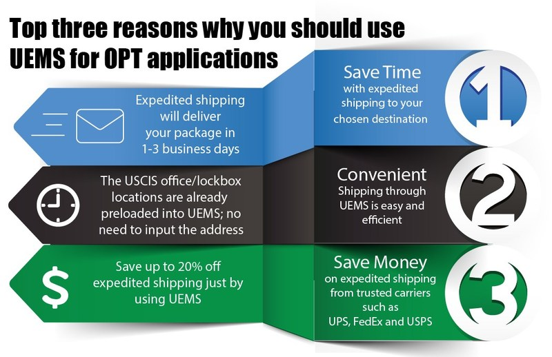 Top Three Reasons To Use University Express Mail Service