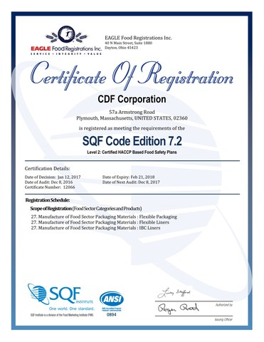 Flexible Packaging SQF Certification