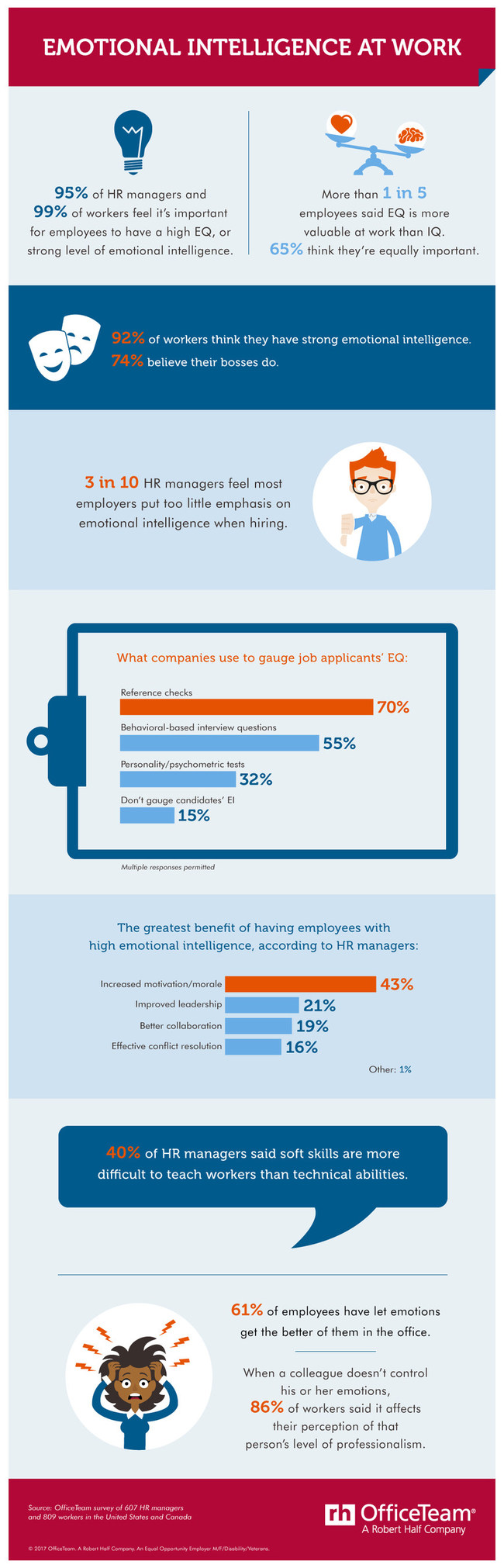 According to an OfficeTeam survey, nearly all HR managers (95%) and workers (99%) said it's important for staff to have high emotional intelligence. More than 1 in 5 employees (21%) believe EQ is more valuable in the workplace than IQ. Check out additional stats in the infographic.