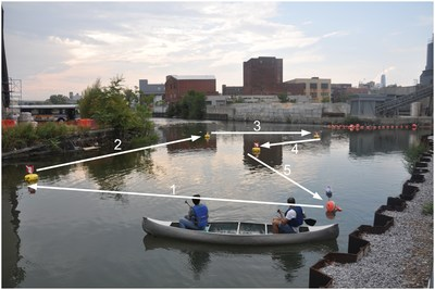 Volunteers in the lab controlled the thrust and direction of a boat's path through the water by using repetitive motions sensed by a Microsoft Kinect system. Researchers reported the volunteers found the repetitive motions of physical therapy were less onerous -- and that volunteers performed them better -- because they were aiding in the scientific venture aimed at cleaning up the polluted Gowanus Canal.