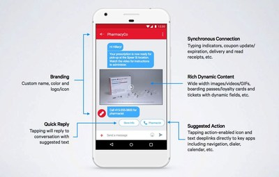 CLX Communications and Waterfall to Modernize Mobile Messaging via Google Early Access Program to RCS Business Messaging