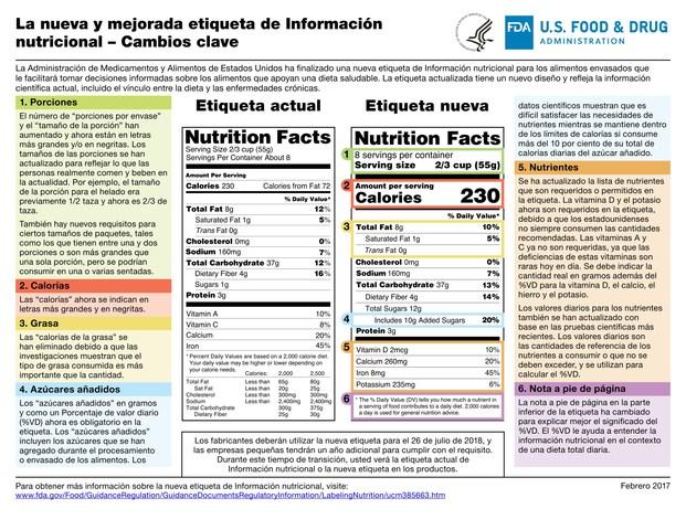 La nueva y mejorada etiqueta de Informacion nutricional - Cambios clave