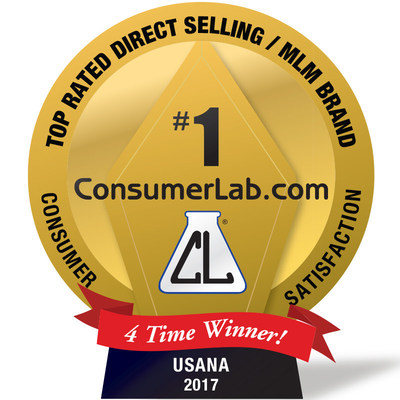 USANA wins ConsumerLab.com Top Rated Direct Selling Brand for 4th time