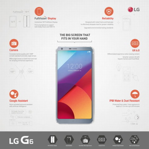 Designed in response to consumer feedback and user opinions, the G6 is a back-to-basics approach to premium smartphones, with a focus on the features consumers want, most notably a big screen that actually fits in one hand. (CNW Group/LG Electronics Canada)