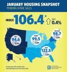 Pending Home Sales Weaken in January