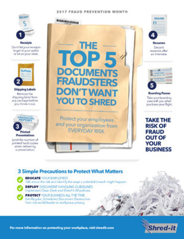 The Top 5 Documents Fraudsters Don't Want You To Shred (CNW Group/Shred-it)