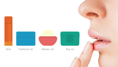 The results are in for lip balm packaging.