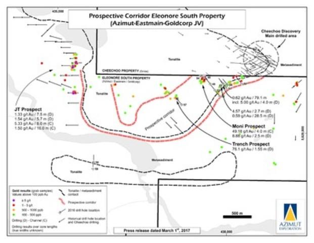 Prospective Corridor Eleonore South Property (Azimut-Eastmain-Goldcorp JV) (CNW Group/Azimut Exploration Inc.)