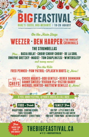 The Big Feastival Lineup (CNW Group/The Big Feastival Canada)