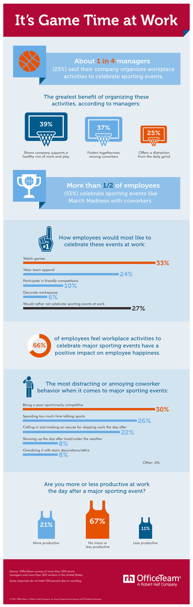 Nearly 1 in 4 senior managers (23%) surveyed by OfficeTeam said their employer organizes activities tied to sporting events like March Madness. Among those whose firms do get into the games, the top benefit is showing the company supports a healthy blend of work and play (39%), followed by building camaraderie among colleagues (37%). Check out additional stats about March Madness at work.