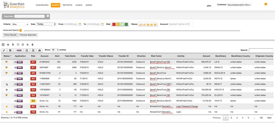 Catch BEC Scams with Guardian Analytics Wire