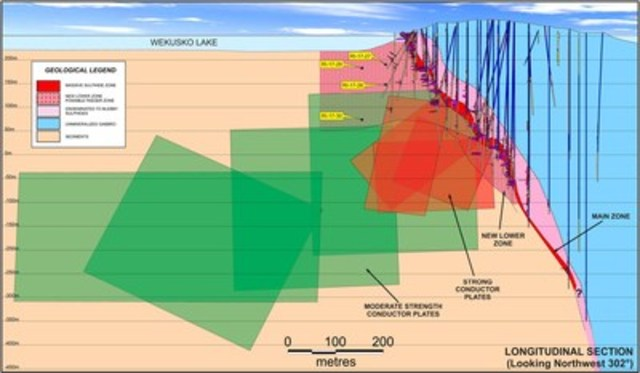 Longitudinal Section (CNW Group/Wolfden Resources Corporation)