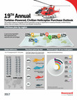 Honeywell Forecasts 3,900 To 4,400 Global Helicopter Deliveries Over Next Five Years