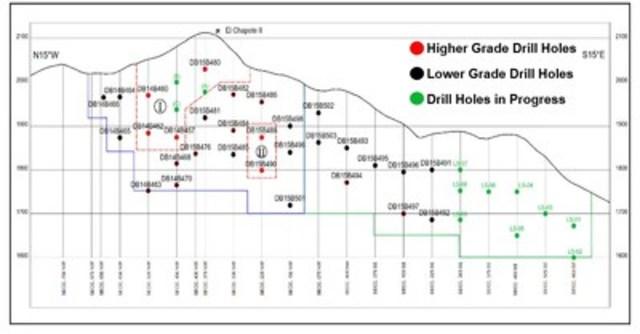 Figure 2.- Study Area La Sidra Vein (CNW Group/Sierra Metals Inc.)