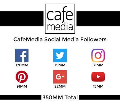 CafeMedia Social Media Followers