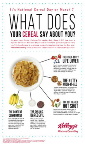 It's National Cereal Day on March 7 – What Does Your Cereal Say About You? (CNW Group/Kellogg Canada Inc.)