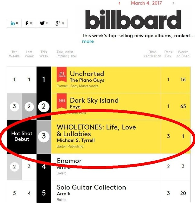 Wholetones: Life, Love & Lullabies' Debuts at #3 on Billboard ...