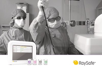 The RaySafe Real-Time Dosimetry solution, introduced in 2012, helps physicians and clinical staff visualize X-ray exposure in real time using easy-to-read bar graphs displayed on a monitor. The instant feedback empowers medical staff to adapt their behavior around radiation, to help minimize unnecessary exposure.