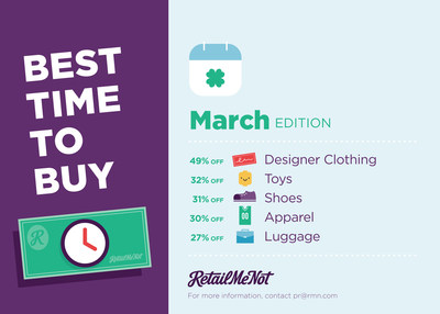 RetailMeNot Finds Designer Clothing, Shoes, Luggage and More Are the Best Things to Buy in March