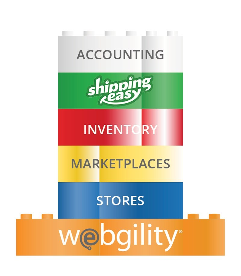 Webgility and ShippingEasy look forward to serving up hearty e-commerce business building sustenance along with delicious food and drink.