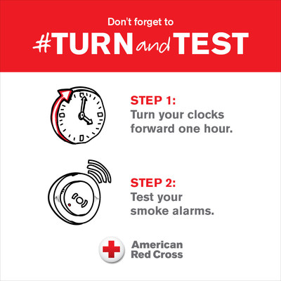 Don't forget to #TurnAndTest on March 12, 2017